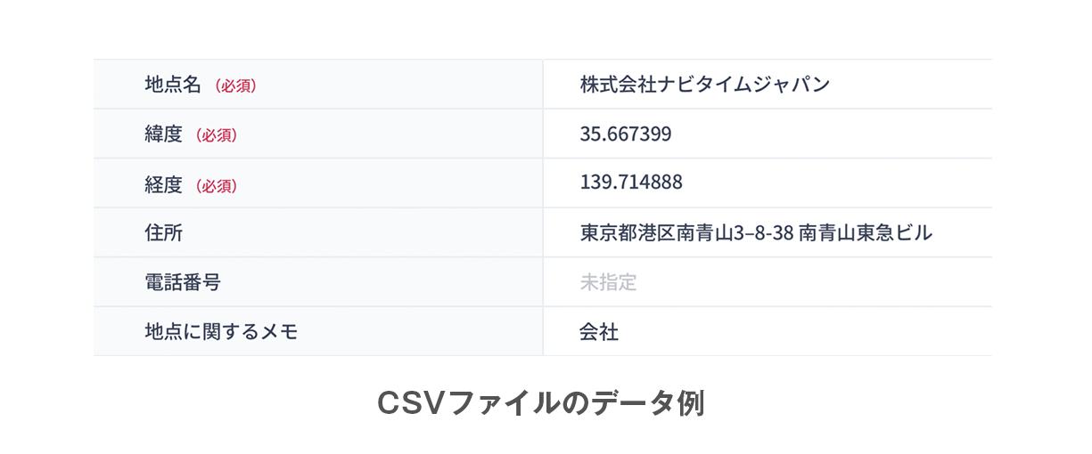 hint_import